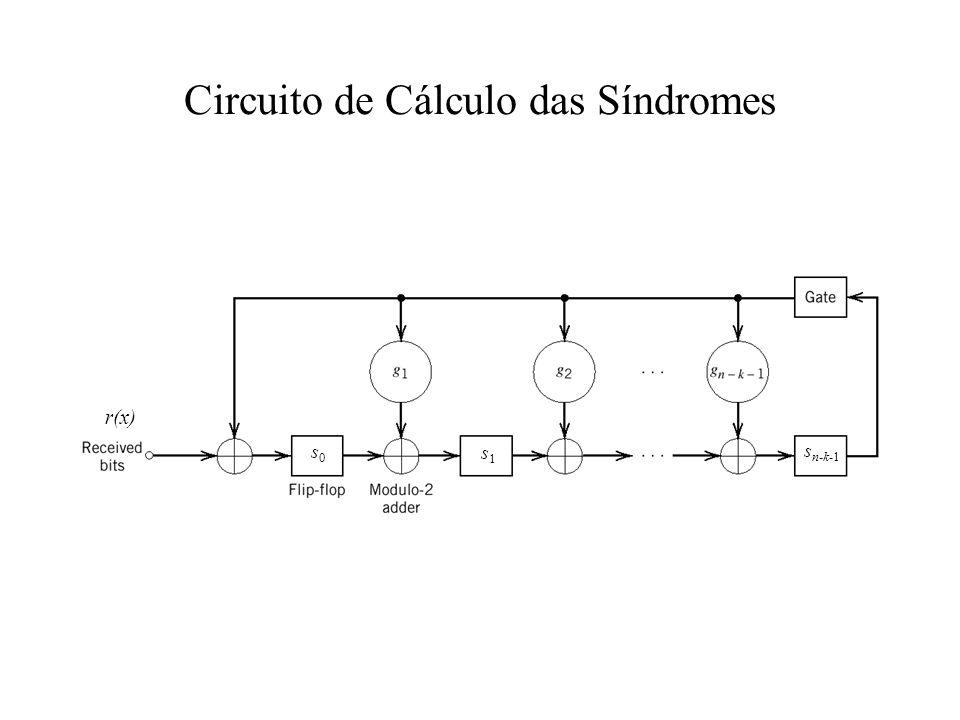 Circuito de Cálculo das Síndromes s0s0 s1s1 s n-k-1 r(x)