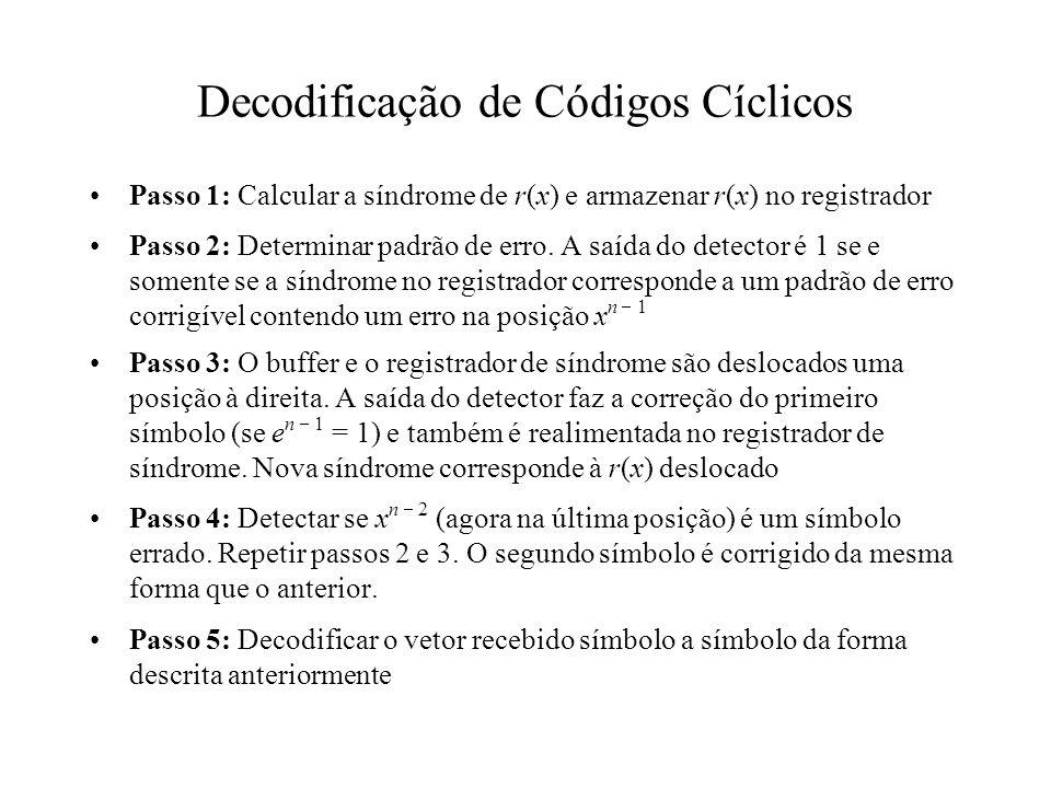 Passo 1: Calcular a síndrome de r(x) e armazenar r(x) no registrador Passo 2: Determinar padrão de erro. A saída do detector é 1 se e somente se a sín