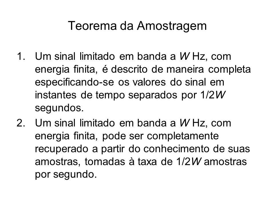 Teorema da Amostragem 1.Um sinal limitado em banda a W Hz, com energia finita, é descrito de maneira completa especificando-se os valores do sinal em
