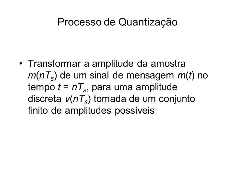 Processo de Quantização Transformar a amplitude da amostra m(nT s ) de um sinal de mensagem m(t) no tempo t = nT s, para uma amplitude discreta v(nT s