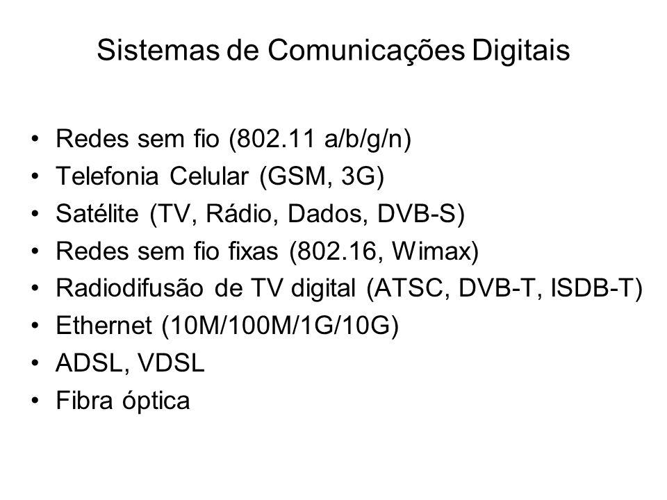 Exemplo: Geração de um Sinal PCM Considere um sinal de áudio com componentes espectrais limitadas à faixa de freqüências de 300 Hz a 3300 Hz.