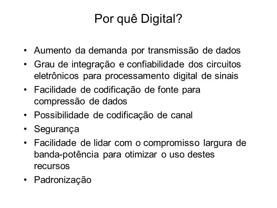 Por quê Digital? Aumento da demanda por transmissão de dados Grau de integração e confiabilidade dos circuitos eletrônicos para processamento digital