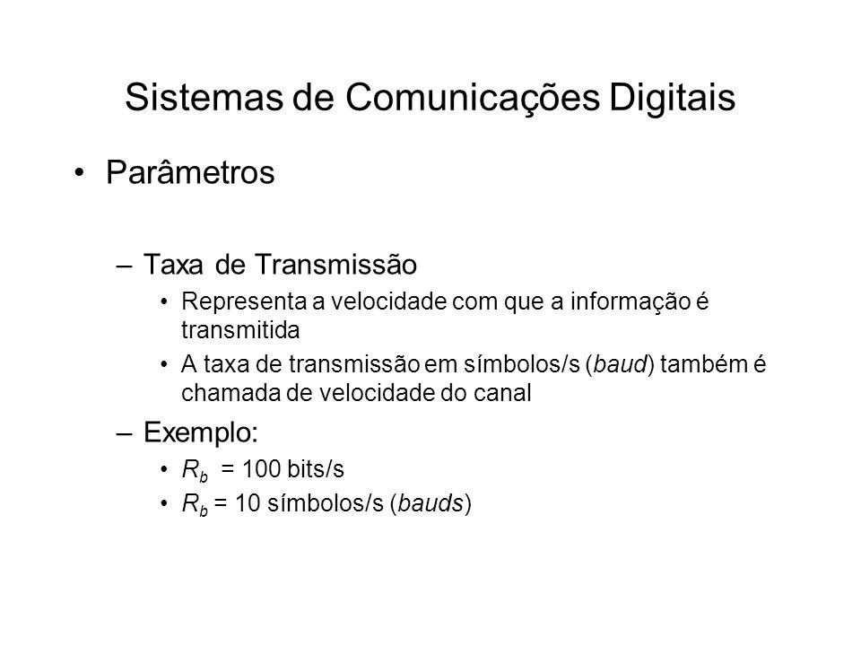 Parâmetros –Taxa de Transmissão Representa a velocidade com que a informação é transmitida A taxa de transmissão em símbolos/s (baud) também é chamada