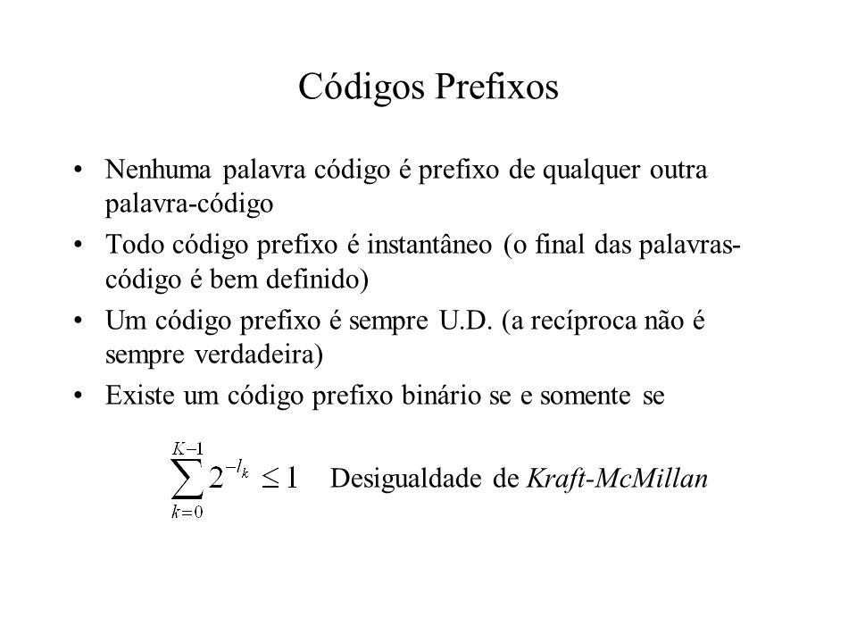 Códigos Prefixos Nenhuma palavra código é prefixo de qualquer outra palavra-código Todo código prefixo é instantâneo (o final das palavras- código é bem definido) Um código prefixo é sempre U.D.