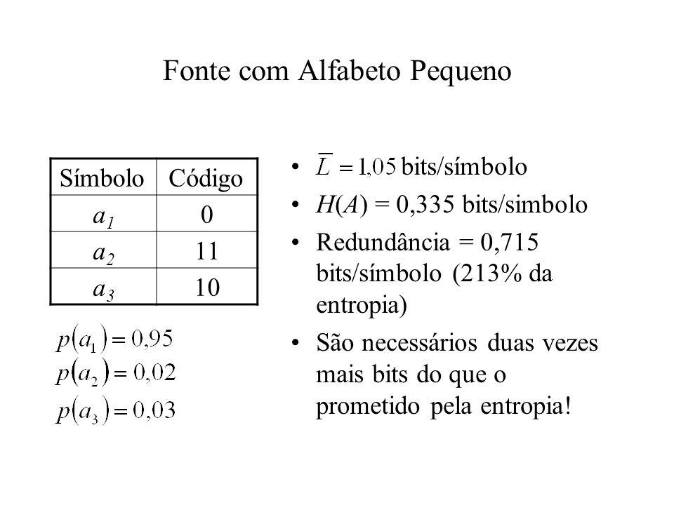 Fonte com Alfabeto Pequeno SímboloCódigo a1a1 0 a2a2 11 a3a3 10 bits/símbolo H(A) = 0,335 bits/simbolo Redundância = 0,715 bits/símbolo (213% da entropia) São necessários duas vezes mais bits do que o prometido pela entropia!