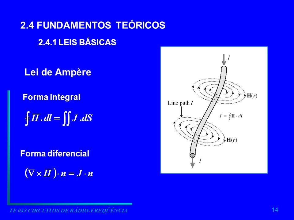 14 TE 043 CIRCUITOS DE RÁDIO-FREQÜÊNCIA 2.4 FUNDAMENTOS TEÓRICOS 2.4.1 LEIS BÁSICAS Lei de Ampère Forma integral Forma diferencial