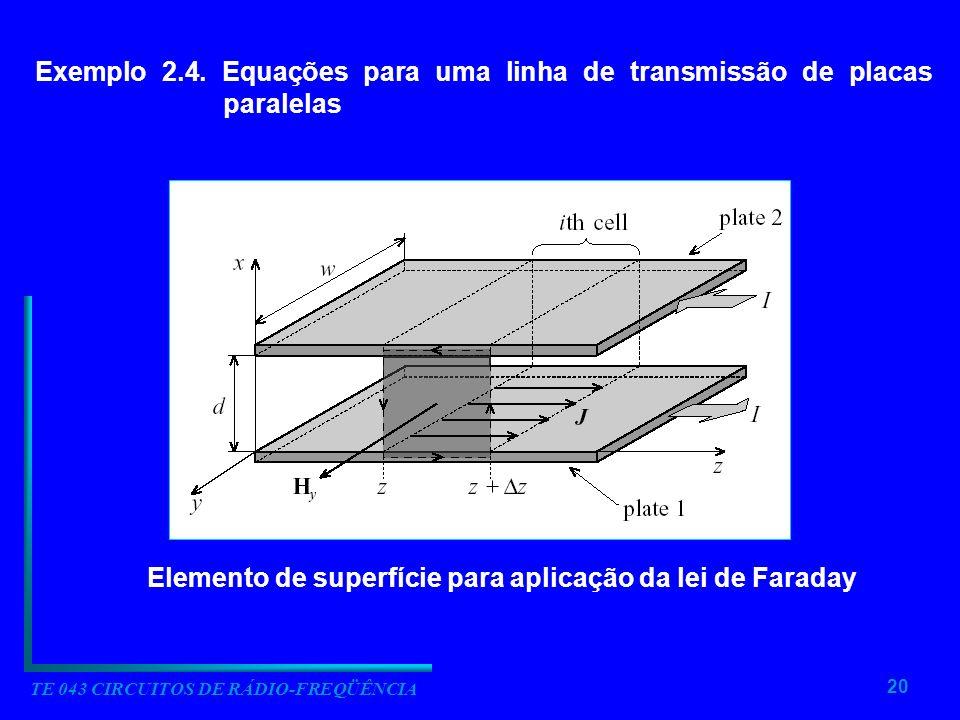 20 TE 043 CIRCUITOS DE RÁDIO-FREQÜÊNCIA Exemplo 2.4. Equações para uma linha de transmissão de placas paralelas Elemento de superfície para aplicação