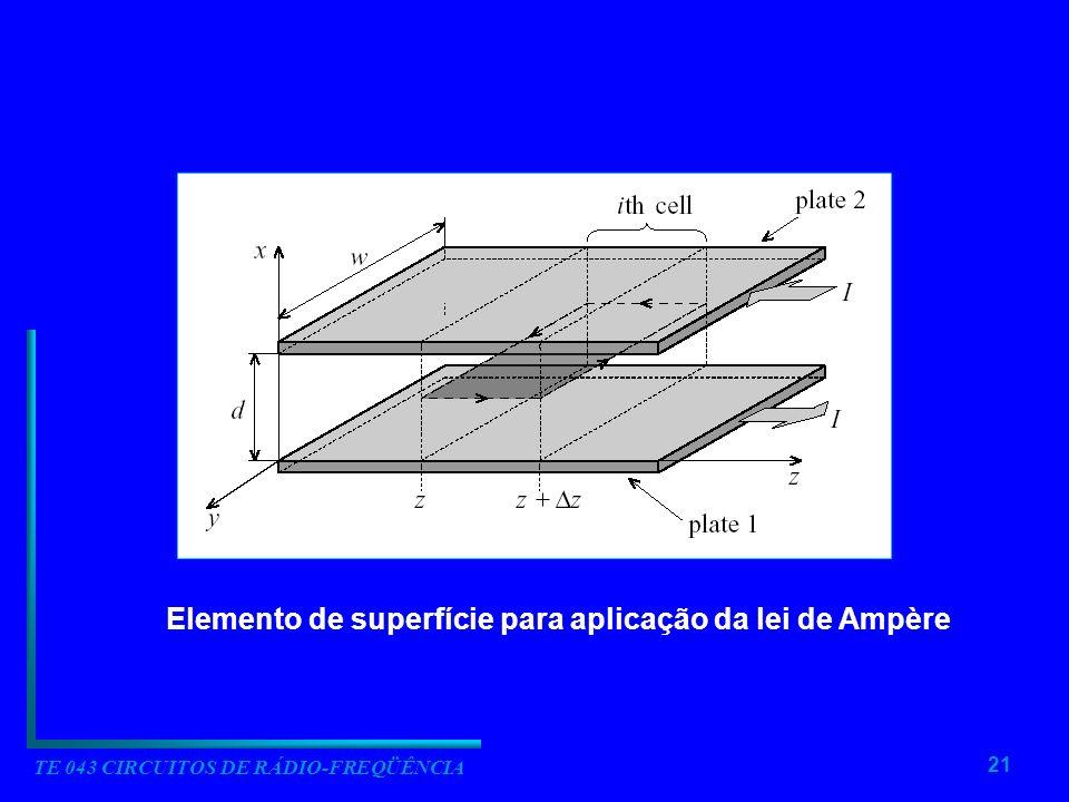 21 TE 043 CIRCUITOS DE RÁDIO-FREQÜÊNCIA Elemento de superfície para aplicação da lei de Ampère