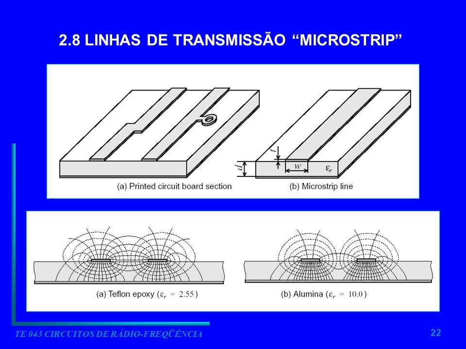 22 TE 043 CIRCUITOS DE RÁDIO-FREQÜÊNCIA 2.8 LINHAS DE TRANSMISSÃO MICROSTRIP