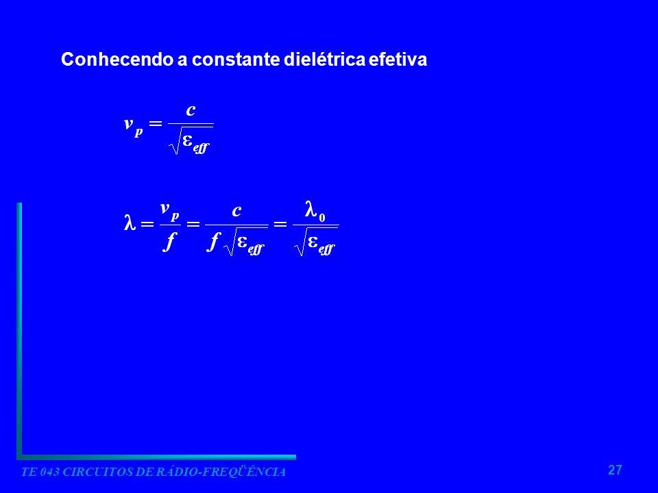 27 TE 043 CIRCUITOS DE RÁDIO-FREQÜÊNCIA Conhecendo a constante dielétrica efetiva
