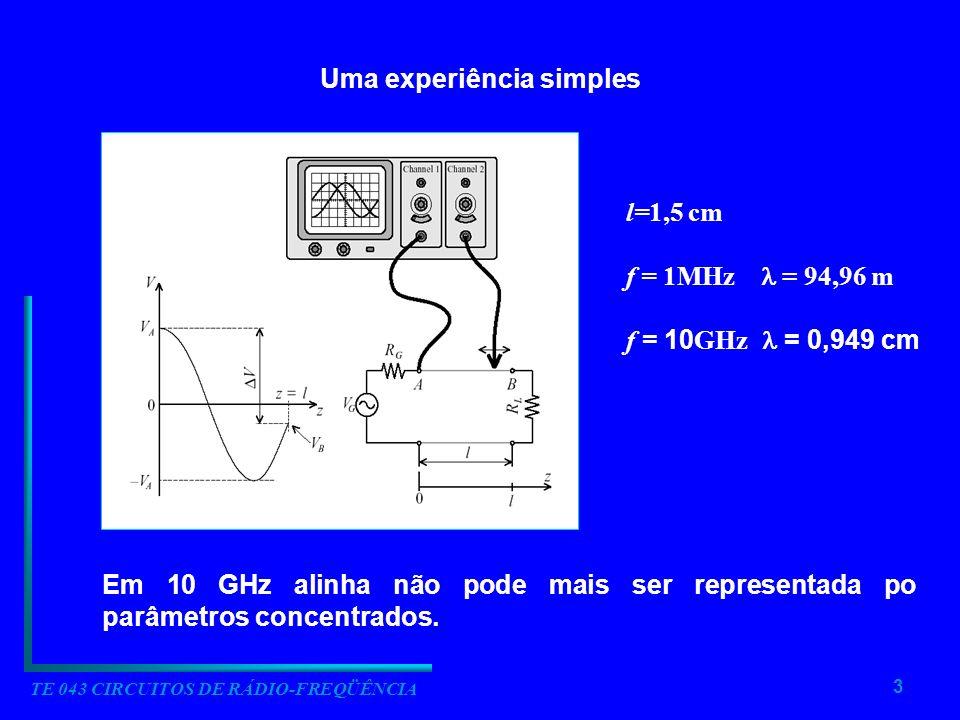 3 TE 043 CIRCUITOS DE RÁDIO-FREQÜÊNCIA Uma experiência simples l=1,5 cm f = 1MHz = 94,96 m f = 10 GHz = 0,949 cm Em 10 GHz alinha não pode mais ser re