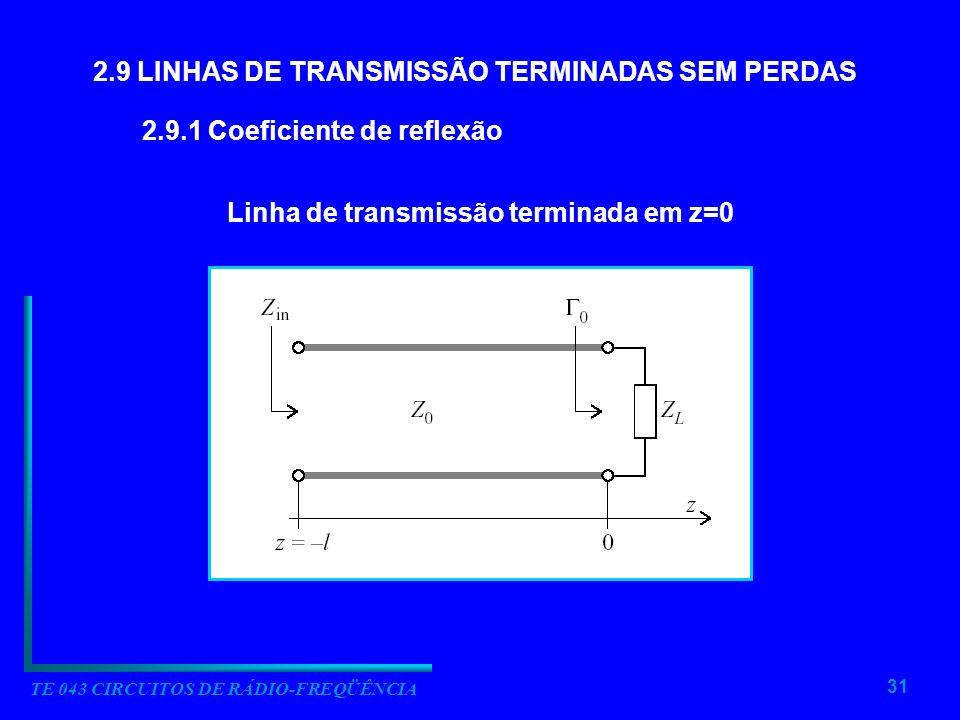 31 TE 043 CIRCUITOS DE RÁDIO-FREQÜÊNCIA 2.9 LINHAS DE TRANSMISSÃO TERMINADAS SEM PERDAS Linha de transmissão terminada em z=0 2.9.1 Coeficiente de ref