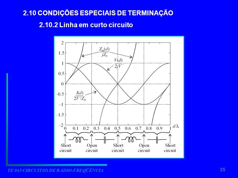35 TE 043 CIRCUITOS DE RÁDIO-FREQÜÊNCIA 2.10 CONDIÇÕES ESPECIAIS DE TERMINAÇÃO 2.10.2 Linha em curto circuito