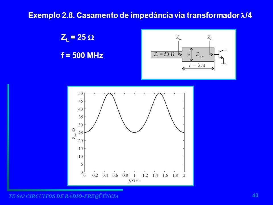 40 TE 043 CIRCUITOS DE RÁDIO-FREQÜÊNCIA Exemplo 2.8. Casamento de impedância via transformador /4 Z L = 25 f = 500 MHz