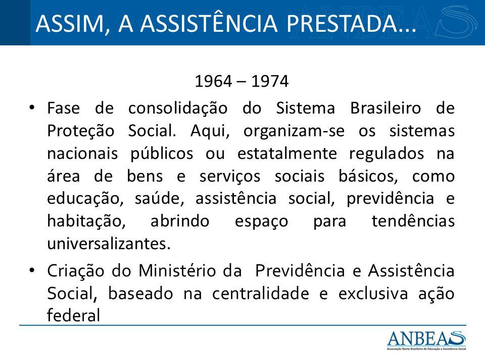 1964 – 1974 Fase de consolidação do Sistema Brasileiro de Proteção Social. Aqui, organizam-se os sistemas nacionais públicos ou estatalmente regulados