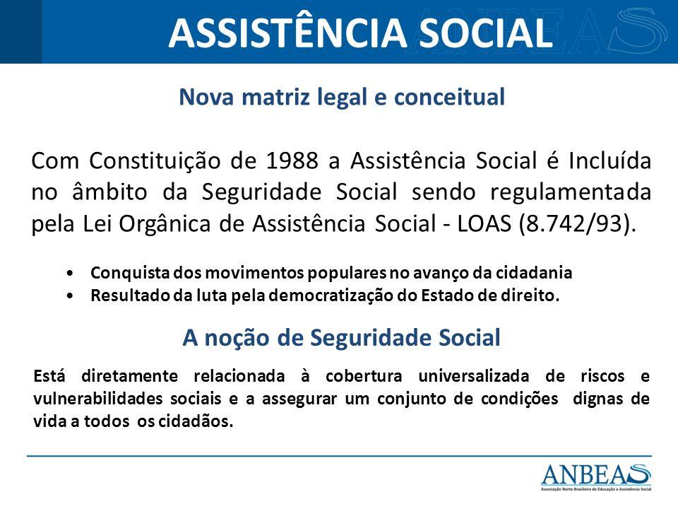 Nova matriz legal e conceitual Com Constituição de 1988 a Assistência Social é Incluída no âmbito da Seguridade Social sendo regulamentada pela Lei Or