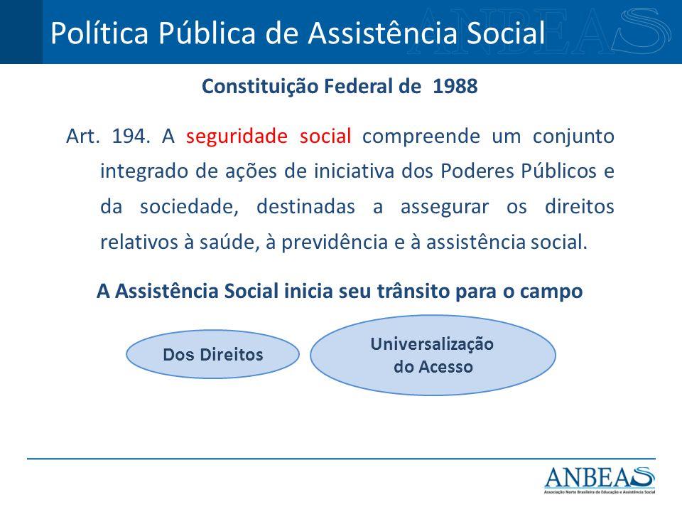 Constituição Federal de 1988 Art. 194. A seguridade social compreende um conjunto integrado de ações de iniciativa dos Poderes Públicos e da sociedade