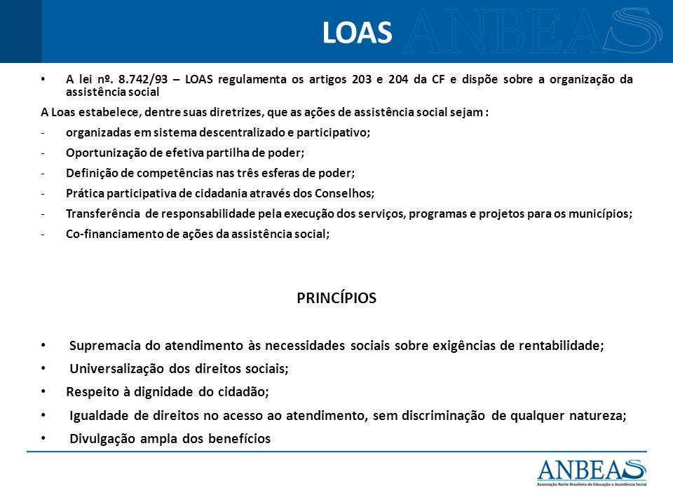 A lei nº. 8.742/93 – LOAS regulamenta os artigos 203 e 204 da CF e dispõe sobre a organização da assistência social A Loas estabelece, dentre suas dir