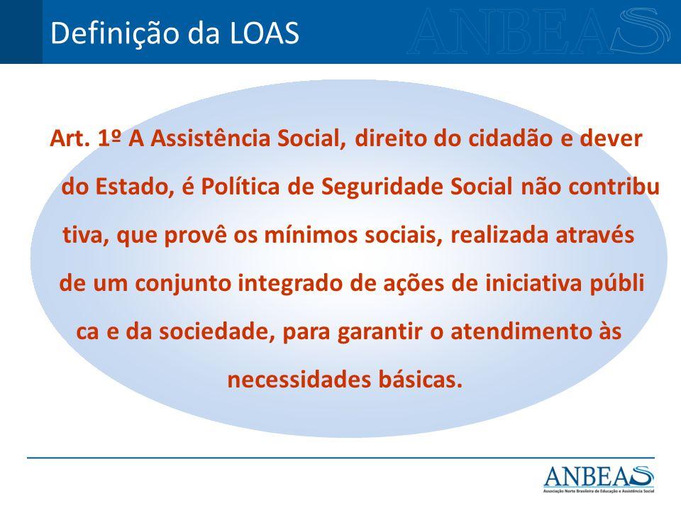 Art. 1º A Assistência Social, direito do cidadão e dever do Estado, é Política de Seguridade Social não contribu tiva, que provê os mínimos sociais, r