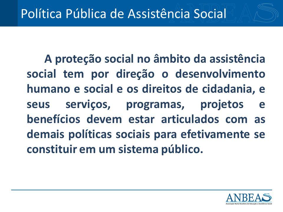A proteção social no âmbito da assistência social tem por direção o desenvolvimento humano e social e os direitos de cidadania, e seus serviços, progr