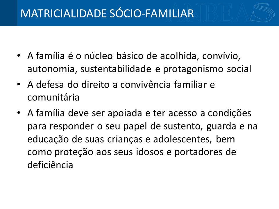 A família é o núcleo básico de acolhida, convívio, autonomia, sustentabilidade e protagonismo social A defesa do direito a convivência familiar e comu