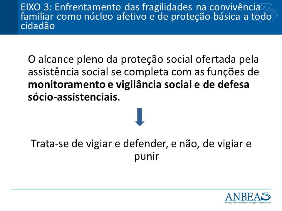 O alcance pleno da proteção social ofertada pela assistência social se completa com as funções de monitoramento e vigilância social e de defesa sócio-