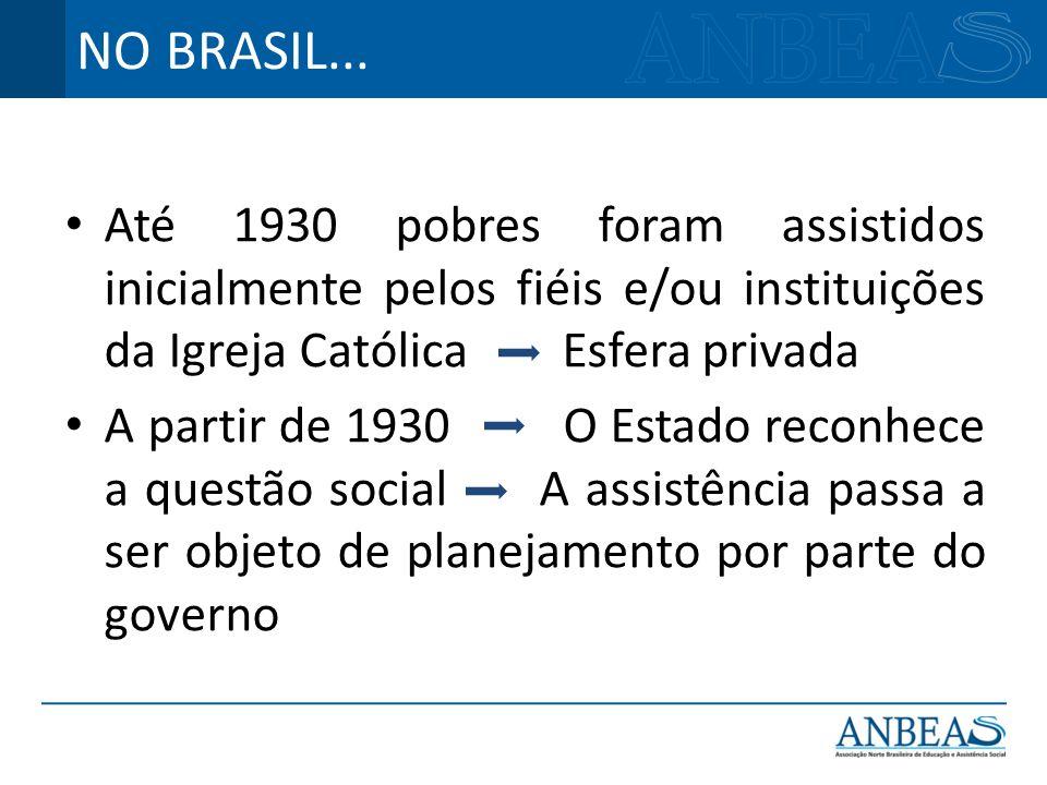 Até 1930 pobres foram assistidos inicialmente pelos fiéis e/ou instituições da Igreja Católica Esfera privada A partir de 1930 O Estado reconhece a qu