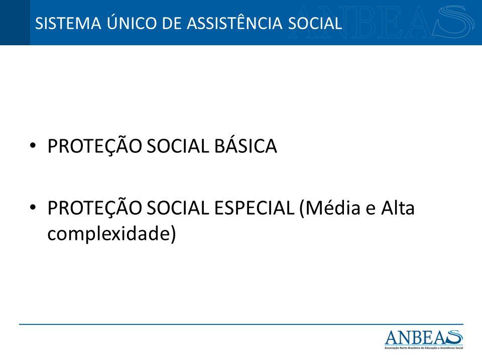 PROTEÇÃO SOCIAL BÁSICA PROTEÇÃO SOCIAL ESPECIAL (Média e Alta complexidade) SISTEMA ÚNICO DE ASSISTÊNCIA SOCIAL