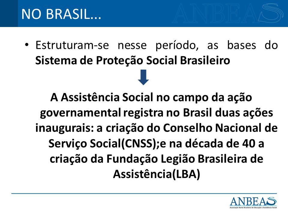 Estruturam-se nesse período, as bases do Sistema de Proteção Social Brasileiro A Assistência Social no campo da ação governamental registra no Brasil