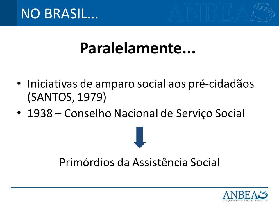 Paralelamente... Iniciativas de amparo social aos pré-cidadãos (SANTOS, 1979) 1938 – Conselho Nacional de Serviço Social Primórdios da Assistência Soc