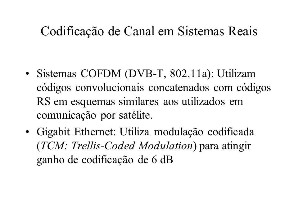 Codificador para o Código Cíclico (7, 4) Gerado por g(X) 1 X X 3