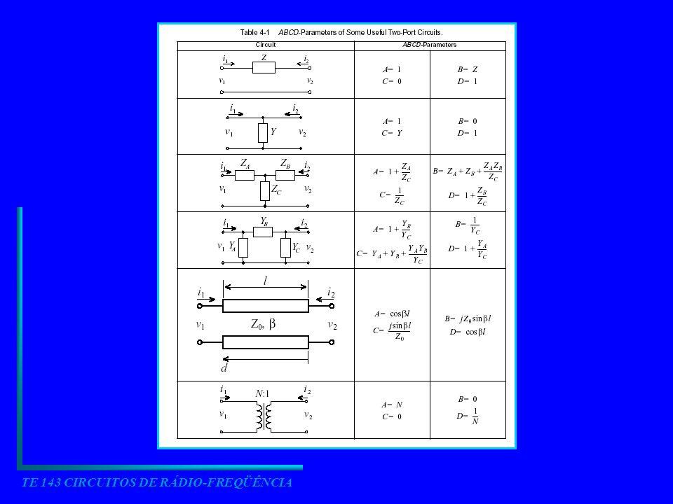 4.3 PROPRIEDADES DE REDES E APLICAÇÕES 4.3.1 Conversão entre conjuntos de parâmetros
