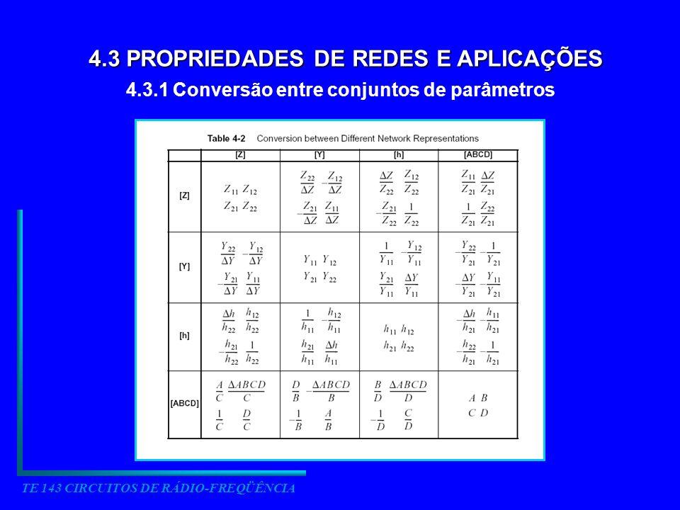 TE 143 CIRCUITOS DE RÁDIO-FREQÜÊNCIA 4.3.2 Análise de um amplificador de microondas