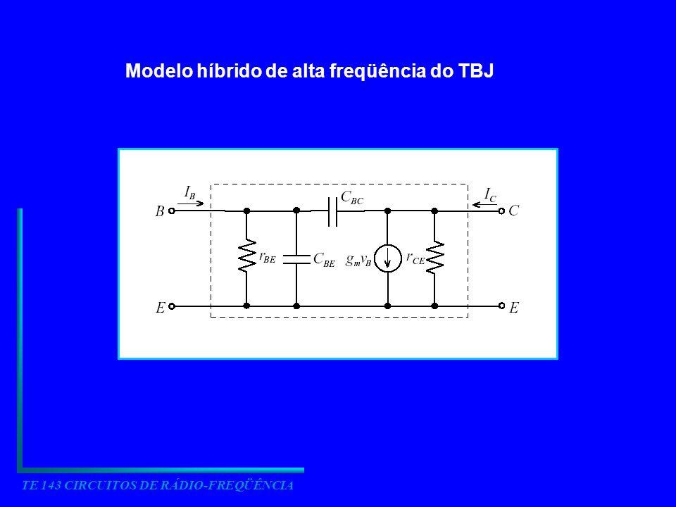 TE 143 CIRCUITOS DE RÁDIO-FREQÜÊNCIA Modelo híbrido de alta freqüência do TBJ