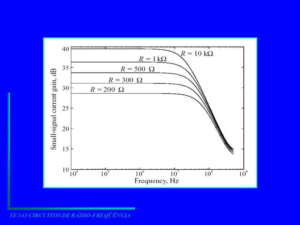 4.4 PARÂMETROS DE ESPALHAMENTO Para determinar os parâmetros Z, Y, h, e ABCD há a necessidade de estabelecer condições de terminação bem definidas.