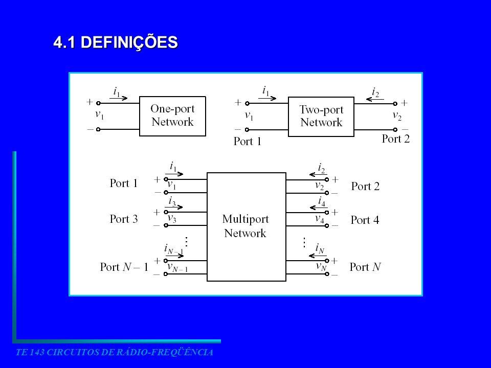 TE 143 CIRCUITOS DE RÁDIO-FREQÜÊNCIA Exemplo 4.1 Representação matricial de uma rede