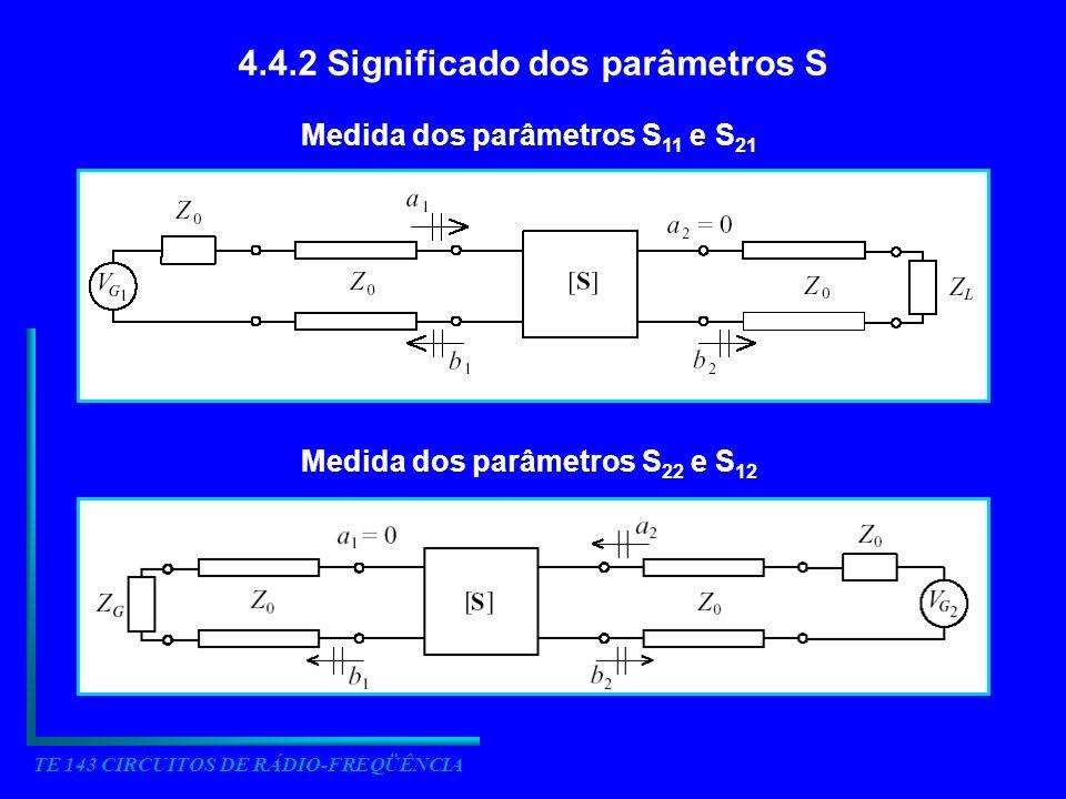 TE 143 CIRCUITOS DE RÁDIO-FREQÜÊNCIA 4.4.2 Significado dos parâmetros S Medida dos parâmetros S 11 e S 21 Medida dos parâmetros S 22 e S 12
