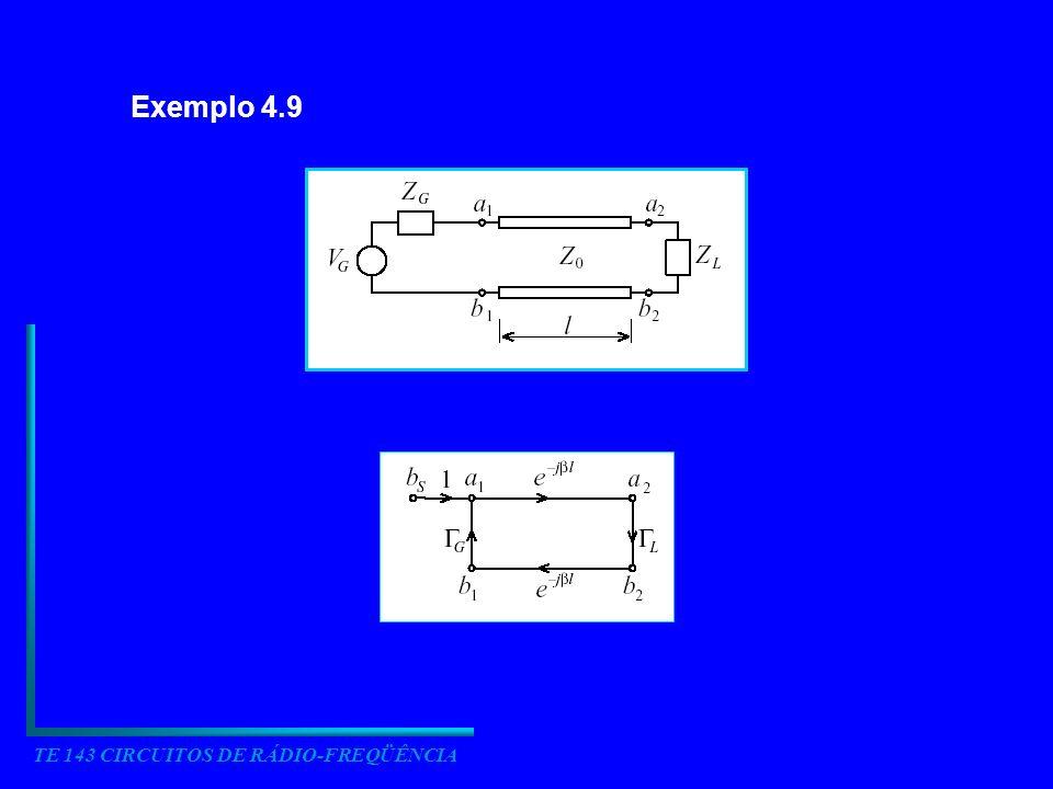 TE 143 CIRCUITOS DE RÁDIO-FREQÜÊNCIA Exemplo 4.9