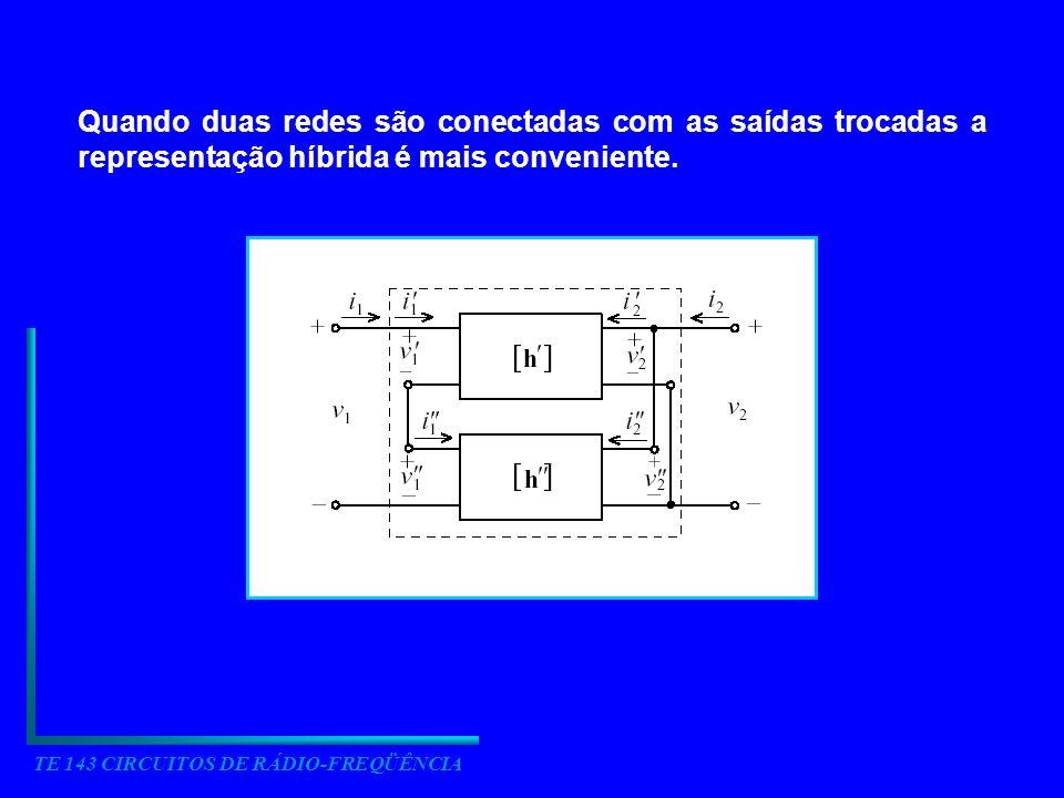 TE 143 CIRCUITOS DE RÁDIO-FREQÜÊNCIA Exemplo de conexão em série de duas redes híbridas
