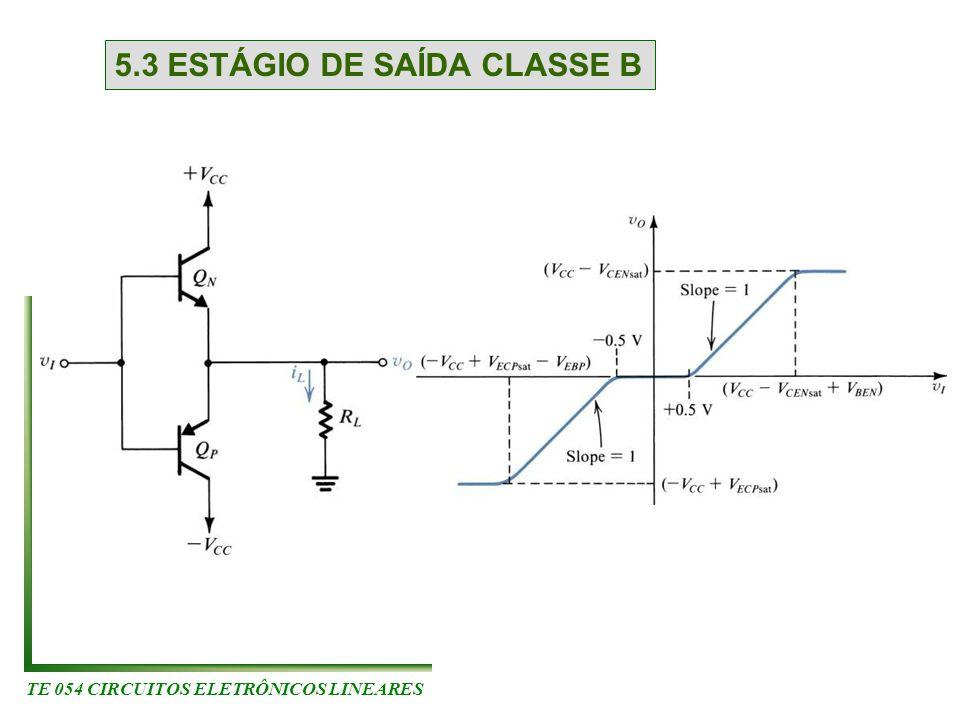 TE 054 CIRCUITOS ELETRÔNICOS LINEARES 5.3 ESTÁGIO DE SAÍDA CLASSE B