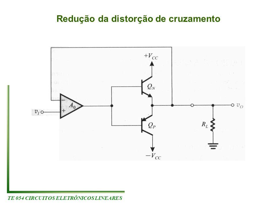 Redução da distorção de cruzamento