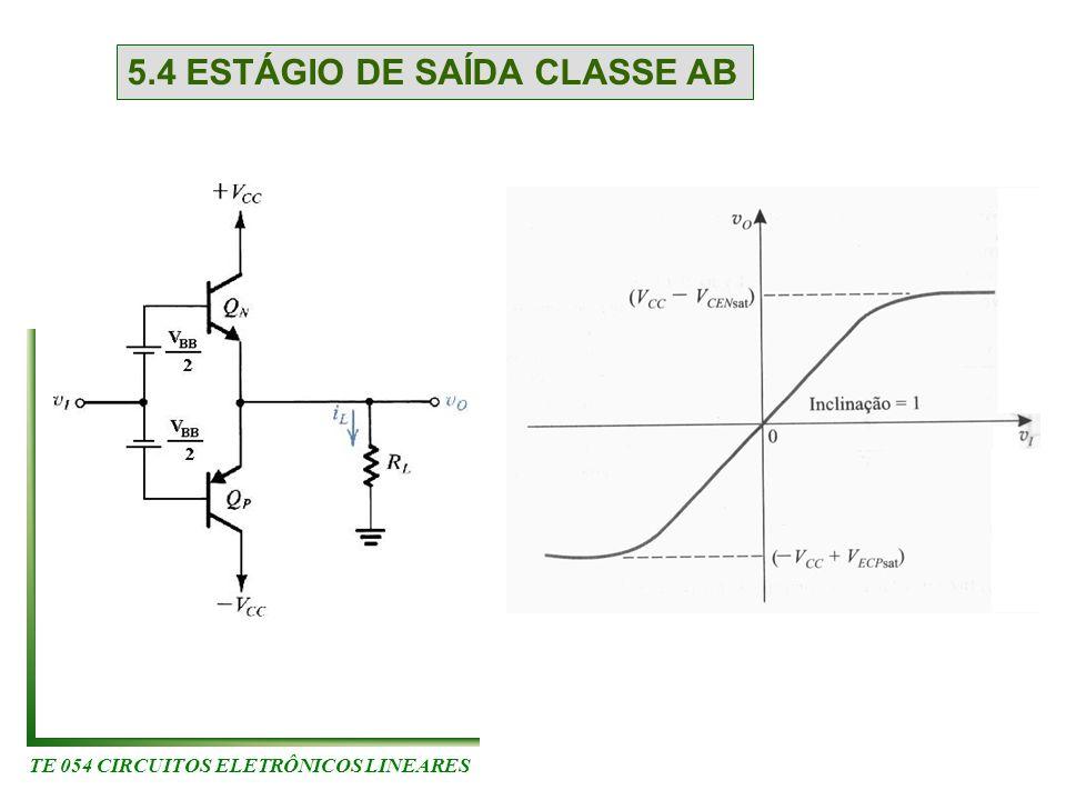 TE 054 CIRCUITOS ELETRÔNICOS LINEARES 5.4 ESTÁGIO DE SAÍDA CLASSE AB
