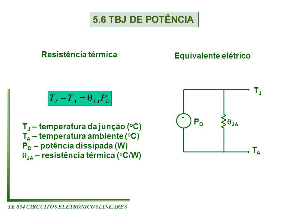 TE 054 CIRCUITOS ELETRÔNICOS LINEARES 5.6 TBJ DE POTÊNCIA Resistência térmica T J – temperatura da junção ( o C) T A – temperatura ambiente ( o C) P D