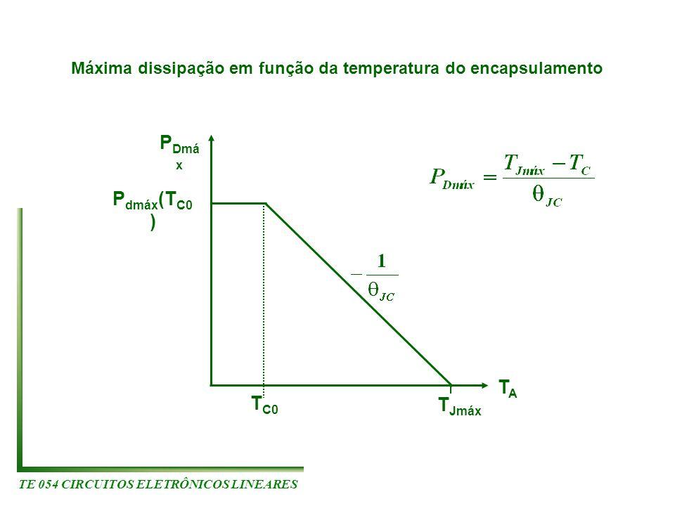 TE 054 CIRCUITOS ELETRÔNICOS LINEARES T C0 T Jmáx TATA P Dmá x P dmáx (T C0 ) Máxima dissipação em função da temperatura do encapsulamento
