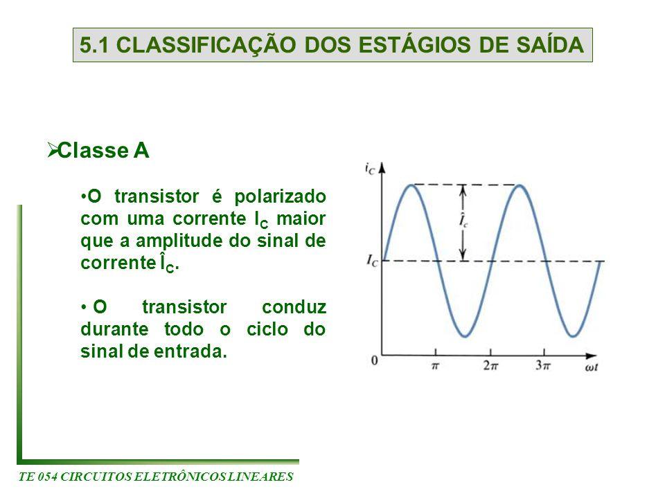 TE 054 CIRCUITOS ELETRÔNICOS LINEARES 5.1 CLASSIFICAÇÃO DOS ESTÁGIOS DE SAÍDA Classe A O transistor é polarizado com uma corrente I C maior que a ampl