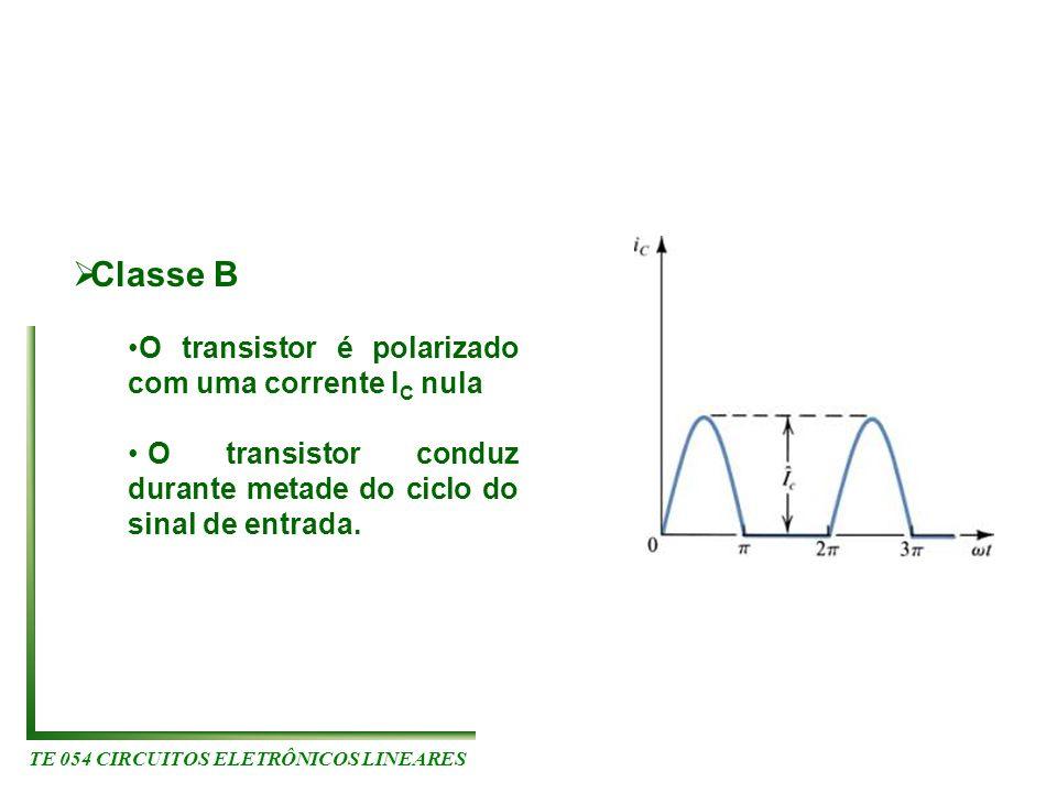 TE 054 CIRCUITOS ELETRÔNICOS LINEARES Classe B O transistor é polarizado com uma corrente I C nula O transistor conduz durante metade do ciclo do sina