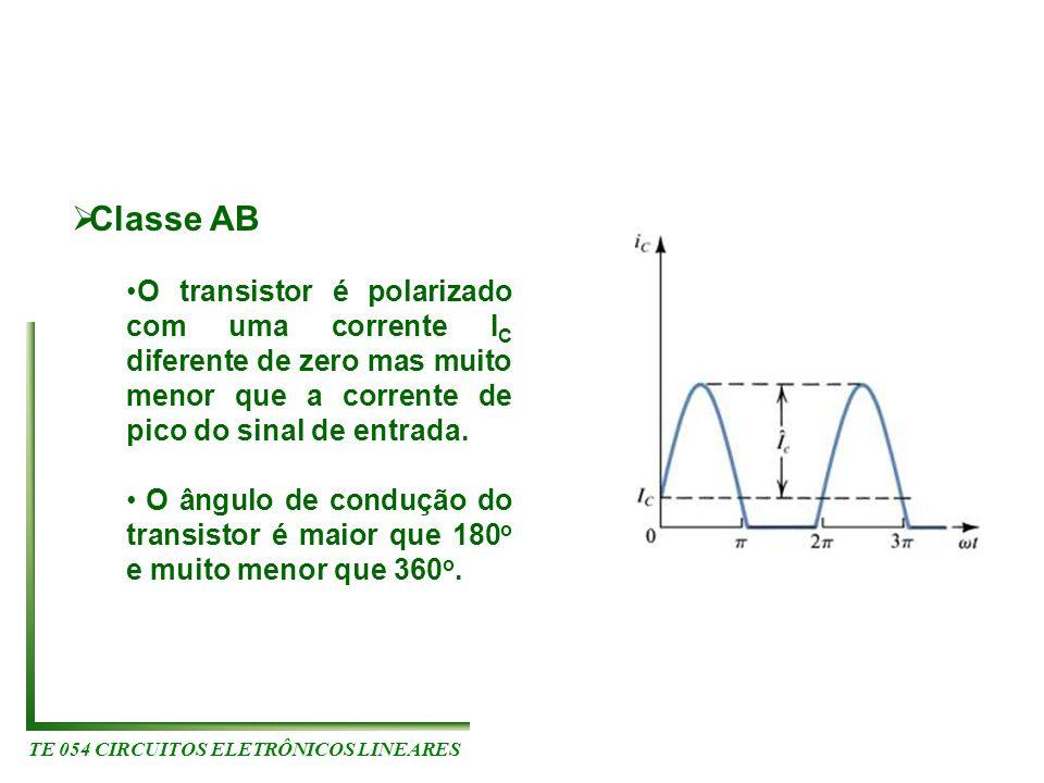 TE 054 CIRCUITOS ELETRÔNICOS LINEARES Classe AB O transistor é polarizado com uma corrente I C diferente de zero mas muito menor que a corrente de pic