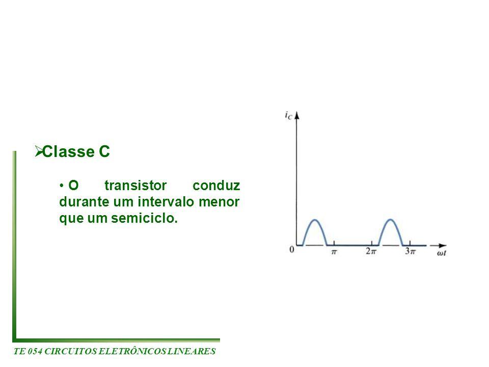 TE 054 CIRCUITOS ELETRÔNICOS LINEARES 5.6 TBJ DE POTÊNCIA Resistência térmica T J – temperatura da junção ( o C) T A – temperatura ambiente ( o C) P D – potência dissipada (W) JA – resistência térmica ( o C/W) PDPD JA TATA TJTJ Equivalente elétrico