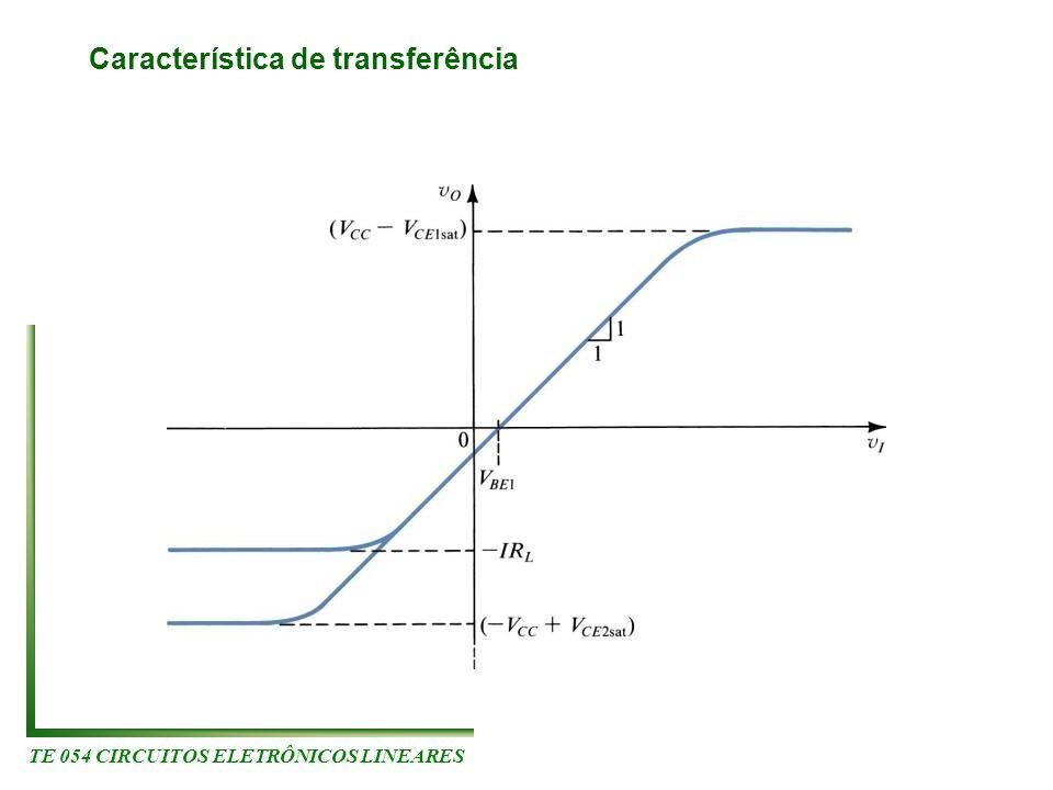 TE 054 CIRCUITOS ELETRÔNICOS LINEARES Característica de transferência