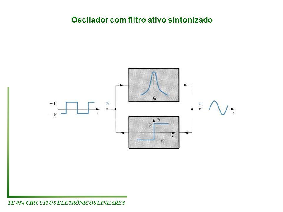TE 054 CIRCUITOS ELETRÔNICOS LINEARES Oscilador com filtro ativo sintonizado